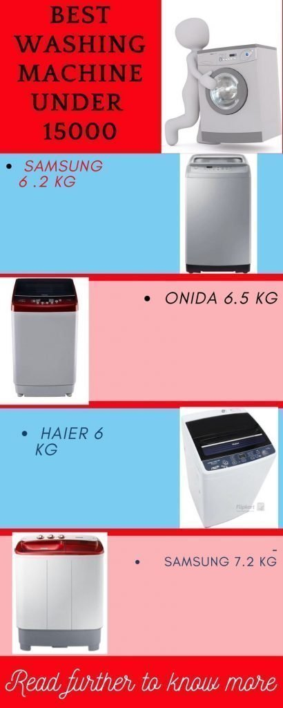 Now hoping that all your doubts have been cleared so let's begin with our list of Best Washing Machine Under 15000